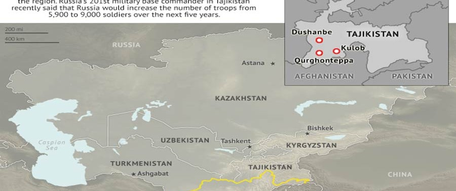 Rus militry bases