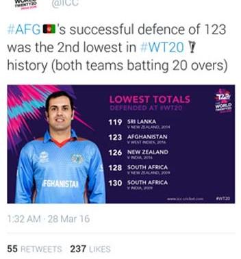 cricket reactions (6)