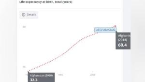 afghanistan-life-economy