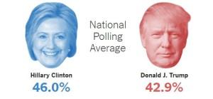انتخابات امسال امریکا، غیرقابل پیشبینیترین انتخابات در تاریخ این کشور گفته شده بود