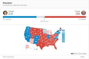پیروزی ترامپ در انتخابات امسال امریکا