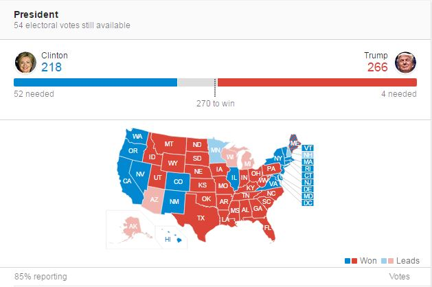 us-election-result