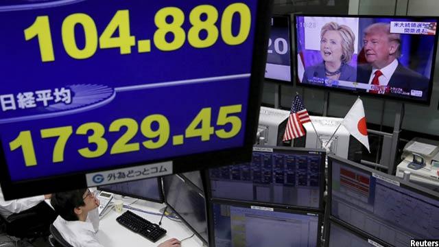 تغییرات در نرخ اسعار هنگام اعلام نتایج انتخابات ریاست جمهوری امریکا