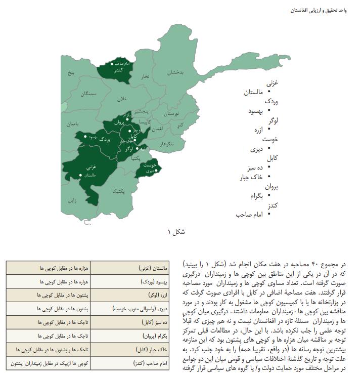 براساس این تحقیق منازعه با کوچیها یکی از دلایل دیگر ادامه جنگ در افغانستان عنوان شده است