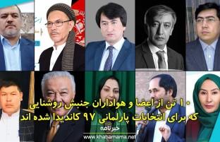 ۱۰ تن از اعضا و هواداران جنبش روشنایی که برای انتخابات پارلمانی ۹۷ کاندیدا شده اند