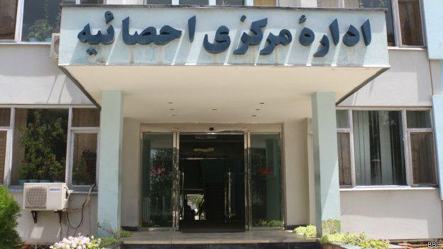 اداره مرکزی احصاییه افغانستان در تازهترین گزارشش اعلام کرده که تولید ناخالص داخلی افغانستان نسبت به شش سال پیش، نزدیک به یک میلیارد دالر کاهش داشته و در سال ۱۳۹۷ به شمول درآمد ناشی از تولید تریاک، به 20.5 (بیست عشاریه پنج) میلیارد دالر رسیده است