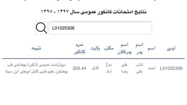 ahmad rezai number