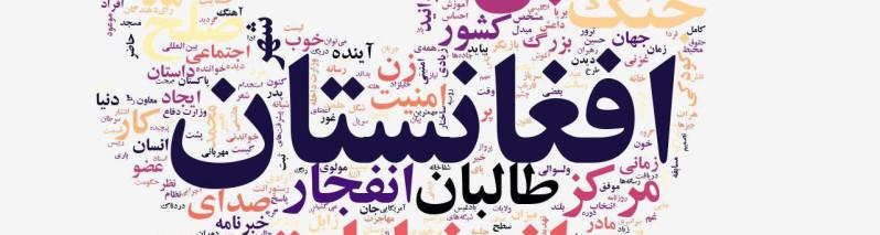افغانستان، آمریکا و طالبان؛ ابرکلمات مشترک شماری از کاربران افغان در تویتر