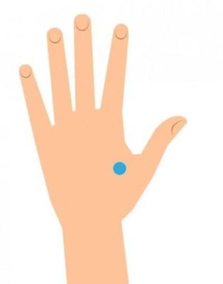 بازتاب درمان دست